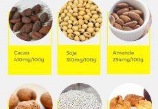 6 sources de magnésium